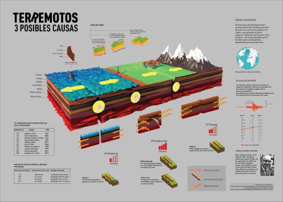 infografia_terremoto_enzo-01